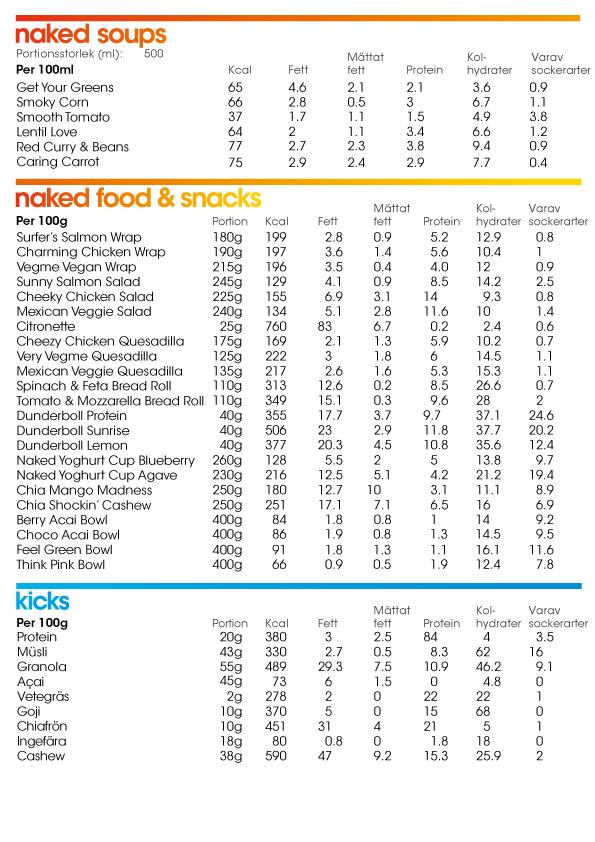 A4_nutrition_juni-2018_s2